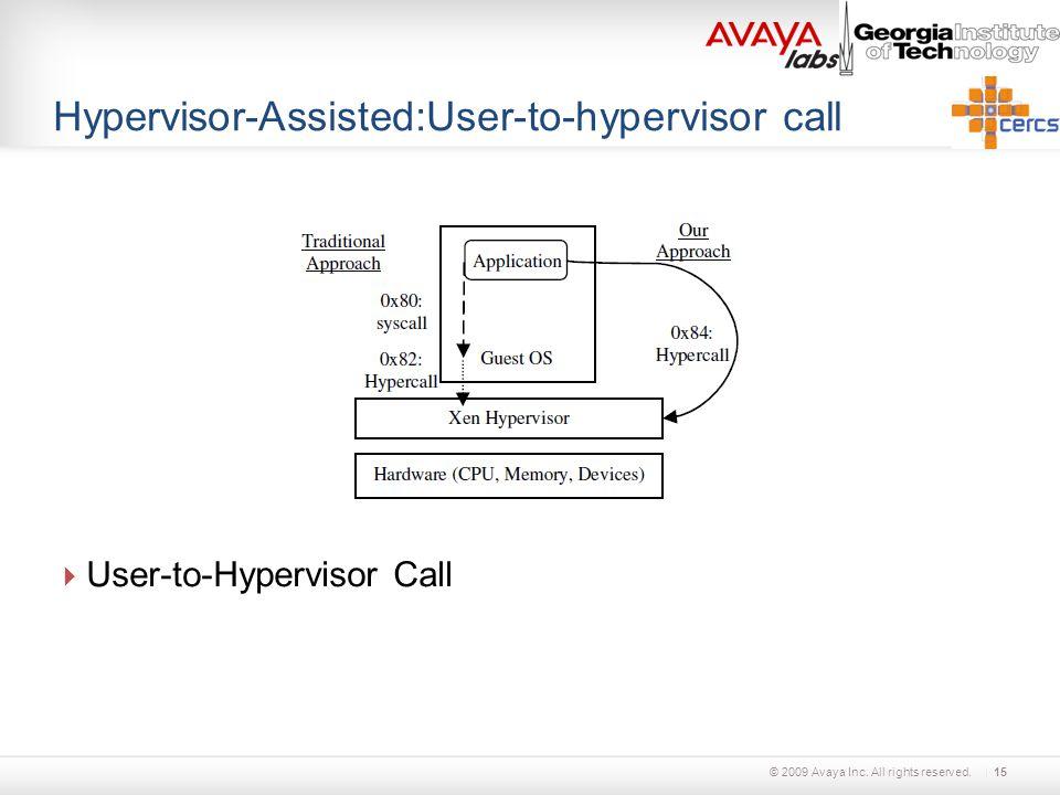 © 2009 Avaya Inc. All rights reserved. Hypervisor-Assisted:User-to-hypervisor call  User-to-Hypervisor Call 15
