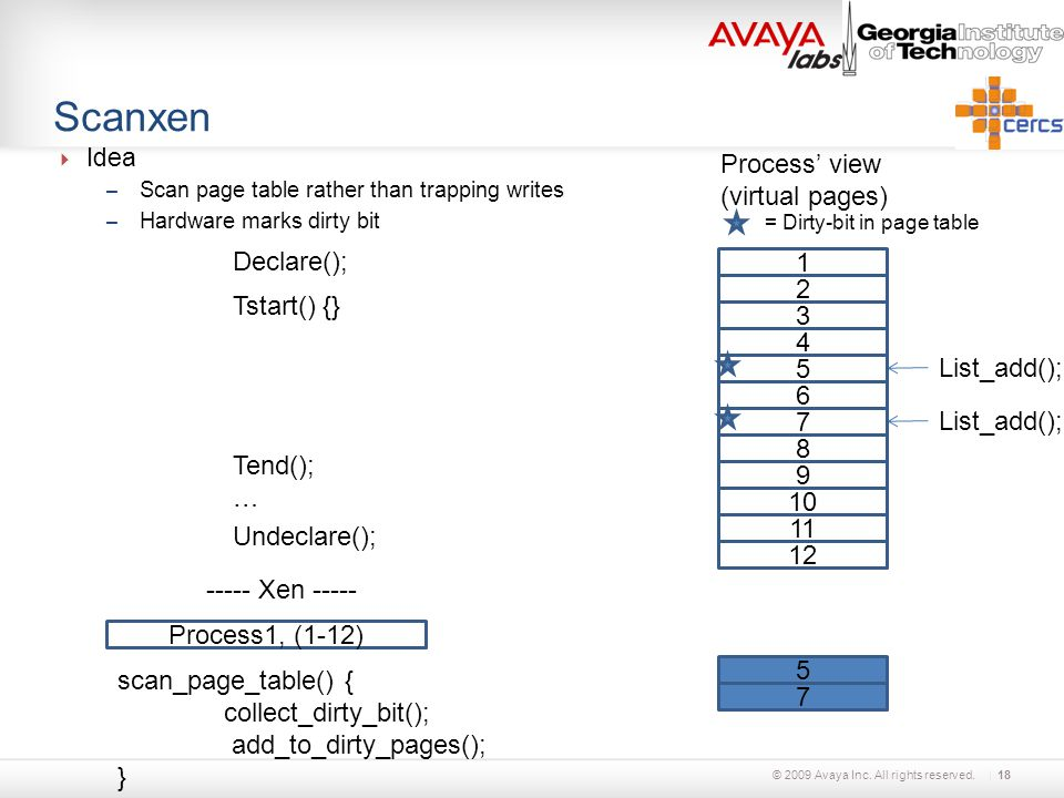 © 2009 Avaya Inc. All rights reserved. Scanxen  Idea – Scan page table rather than trapping writes – Hardware marks dirty bit List_add(); 5 7 Tstart(