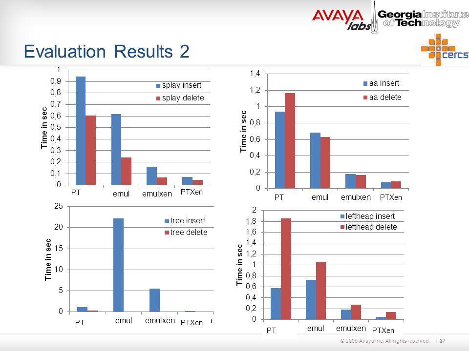 © 2009 Avaya Inc. All rights reserved. Evaluation Results 2 27 PTXen PT PTXenPT PTXenPT