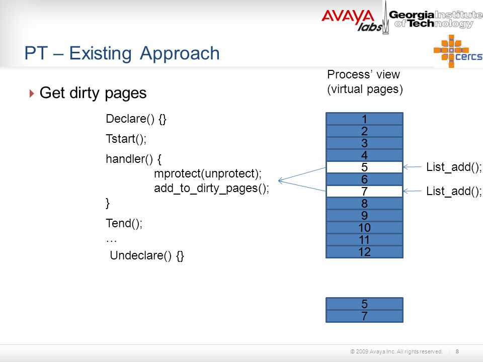 © 2009 Avaya Inc. All rights reserved. PT – Existing Approach  Get dirty pages 1 2 3 4 5 6 7 8 9 10 11 12 5 List_add(); handler() { mprotect(unprotec