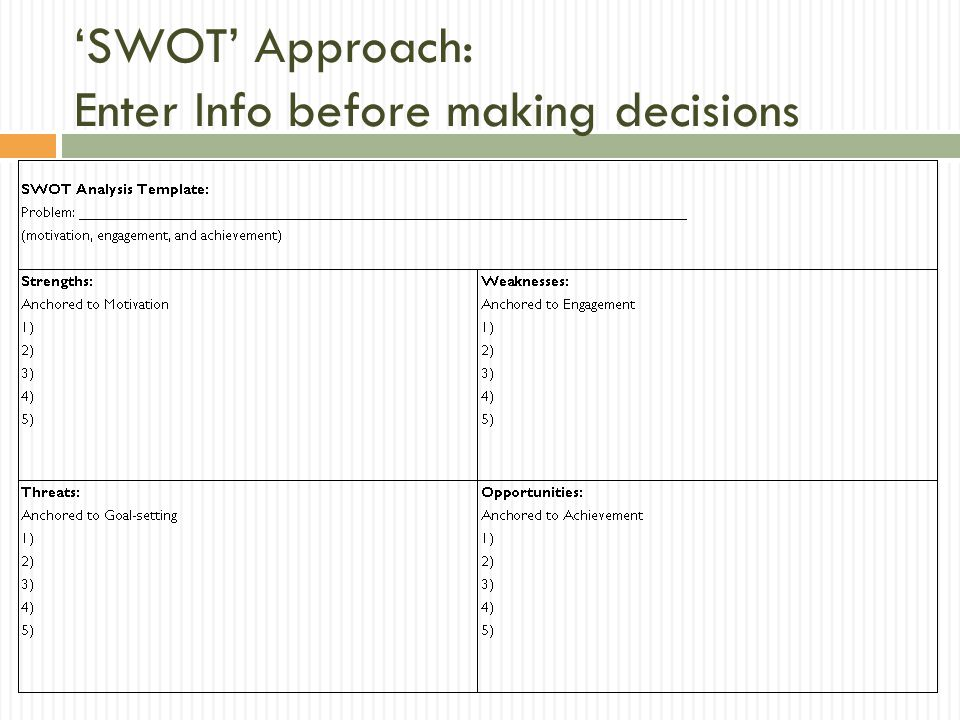 'SWOT' Approach: Enter Info before making decisions