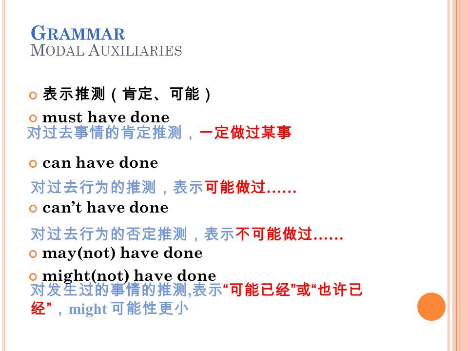 表示推测(肯定、可能) must have done can have done can't have done may(not) have done might(not) have done G RAMMAR M ODAL A UXILIARIES 对过去事情的肯定推测,一定做过某事 对过去行为的推测,表示可能做过 …… 对过去行为的否定推测,表示不可能做过 …… 对发生过的事情的推测, 表示 可能已经 或 也许已 经 , might 可能性更小