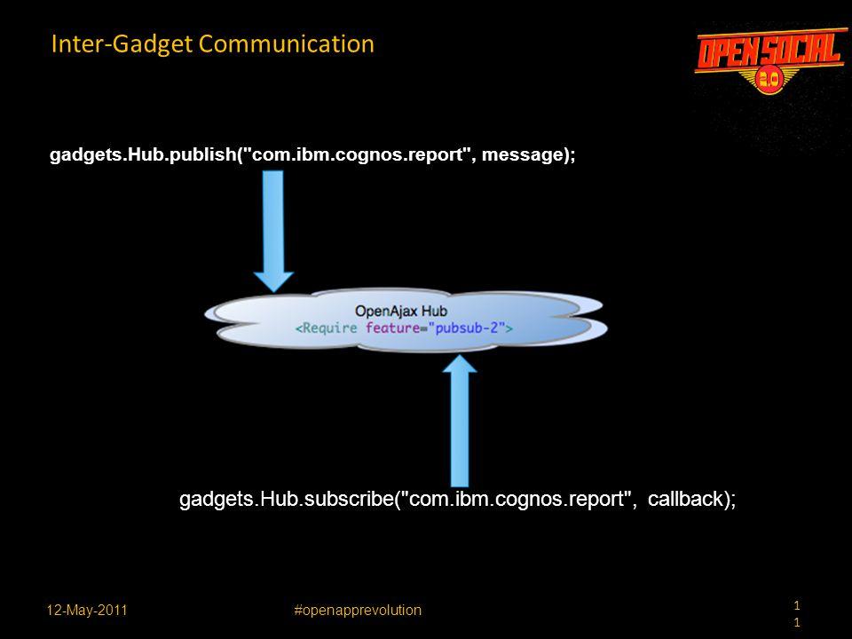 11 12-May-2011#openapprevolution Inter-Gadget Communication gadgets.Hub.subscribe(