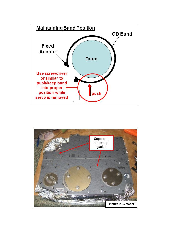 Drum OD Band Fixed Anchor Maintaining Band Position Use screwdriver or similar to push/keep band into proper position while servo is removed push Separator plate top gasket Picture is 95 model