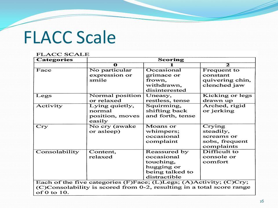 FLACC Scale 16