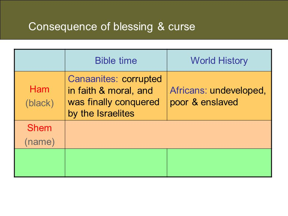 Consequence of blessing & curse Bible timeWorld History Ham (black) Canaanites: corrupted in faith & moral, and was finally conquered by the Israelite