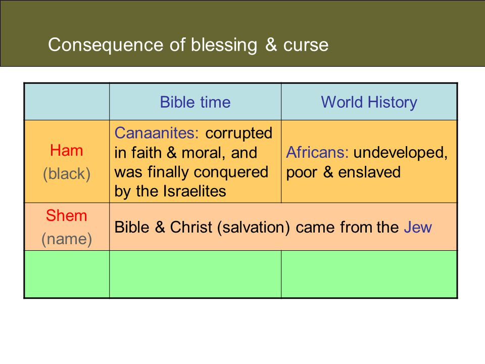 Consequence of blessing & curse Bible timeWorld History Ham (black) Canaanites: corrupted in faith & moral, and was finally conquered by the Israelites Africans: undeveloped, poor & enslaved Shem (name) Bible & Christ (salvation) came from the Jew