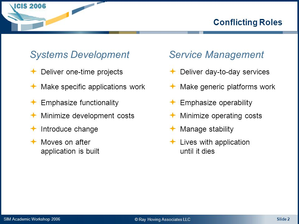 SIM Academic Workshop 2006 Slide 2 Systems DevelopmentService Management  Deliver one-time projects  Deliver day-to-day services  Make specific applications work  Make generic platforms work  Emphasize functionality  Emphasize operability  Minimize development costs  Minimize operating costs  Introduce change  Manage stability  Moves on after application is built  Lives with application until it dies © Ray Hoving Associates LLC Conflicting Roles