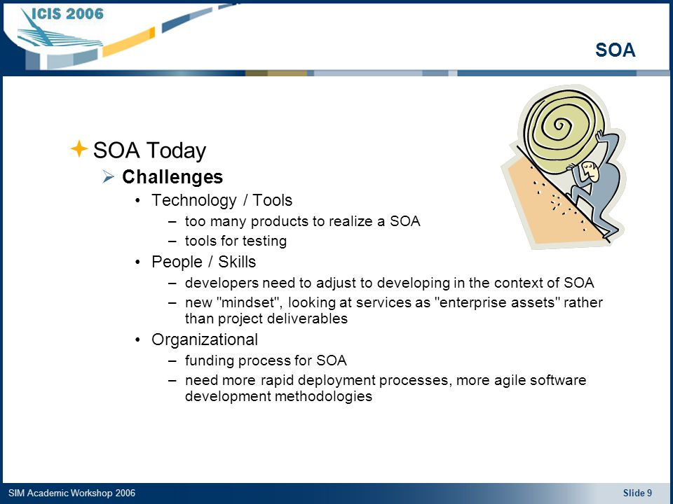 SIM Academic Workshop 2006 Slide 9 SOA  SOA Today  Challenges Technology / Tools –too many products to realize a SOA –tools for testing People / Skills –developers need to adjust to developing in the context of SOA –new mindset , looking at services as enterprise assets rather than project deliverables Organizational –funding process for SOA –need more rapid deployment processes, more agile software development methodologies