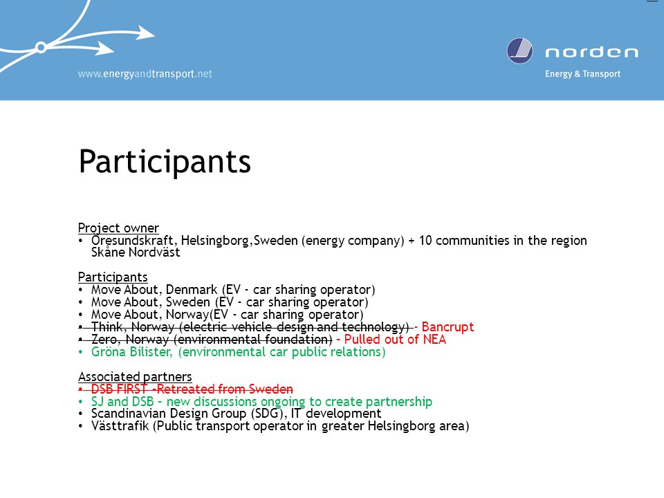 Participants Project owner Öresundskraft, Helsingborg,Sweden (energy company) + 10 communities in the region Skåne Nordväst Participants Move About, Denmark (EV - car sharing operator) Move About, Sweden (EV - car sharing operator) Move About, Norway(EV - car sharing operator) Think, Norway (electric vehicle design and technology) - Bancrupt Zero, Norway (environmental foundation) – Pulled out of NEA Gröna Bilister, (environmental car public relations) Associated partners DSB FIRST –Retreated from Sweden SJ and DSB – new discussions ongoing to create partnership Scandinavian Design Group (SDG), IT development Västtrafik (Public transport operator in greater Helsingborg area)
