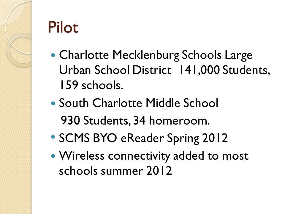 Pilot Charlotte Mecklenburg Schools Large Urban School District 141,000 Students, 159 schools.
