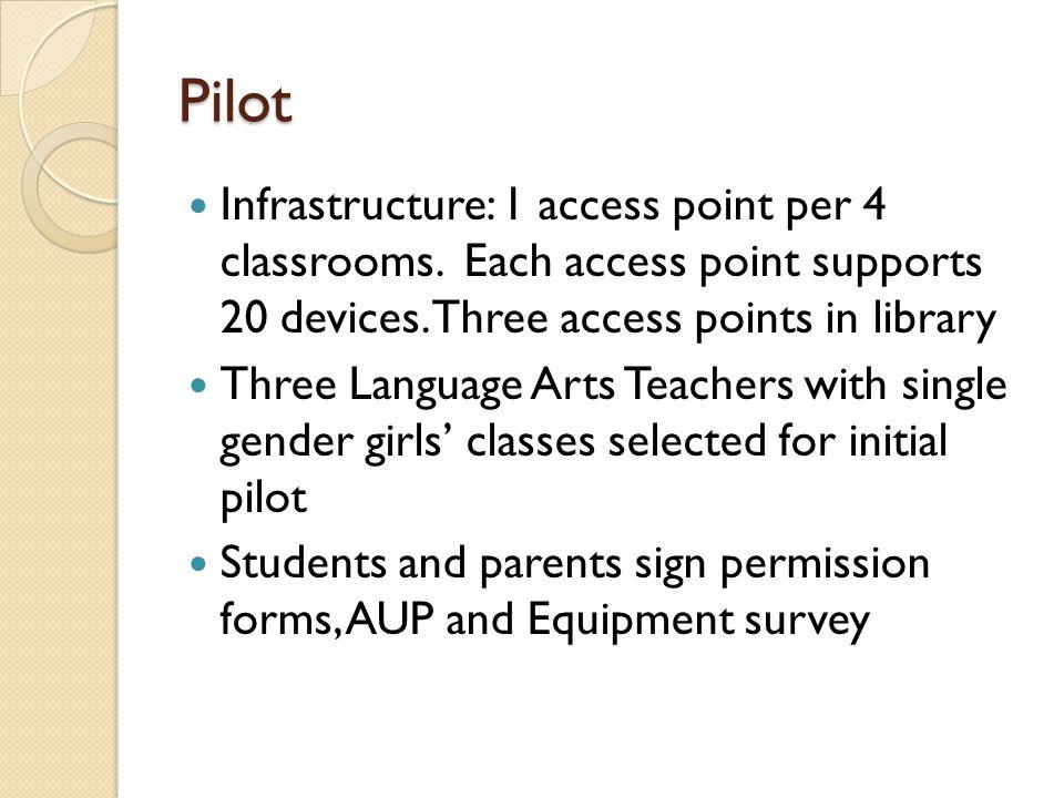 Pilot Infrastructure: 1 access point per 4 classrooms.