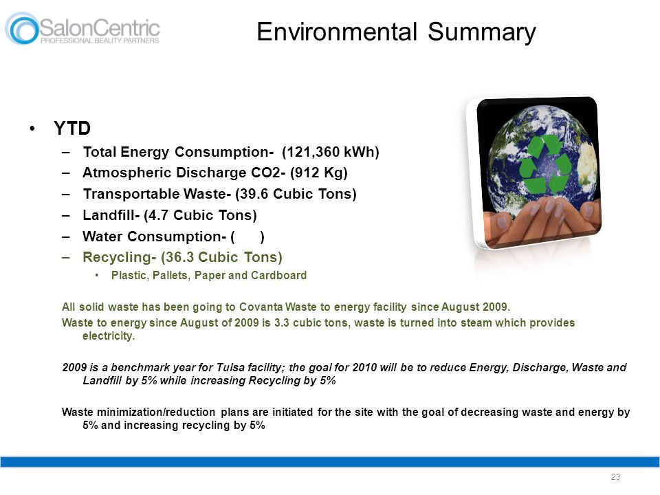 YTD –Total Energy Consumption- (121,360 kWh) –Atmospheric Discharge CO2- (912 Kg) –Transportable Waste- (39.6 Cubic Tons) –Landfill- (4.7 Cubic Tons)