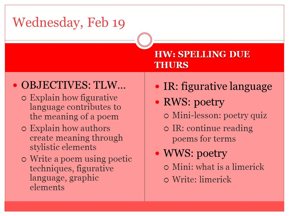 HW: SPELLING TEST TOMORROW OBJECTIVES: TLW…  Explain how figurative language contributes to the meaning of a poem  Explain how authors create meaning through stylistic elements  Write a poem using poetic techniques, figurative language, graphic elements IR: figurative language RWS: poetry  Mini-lesson: works cited  IR: continue working on project WWS: poetry  Mini: rhyming verse vs.