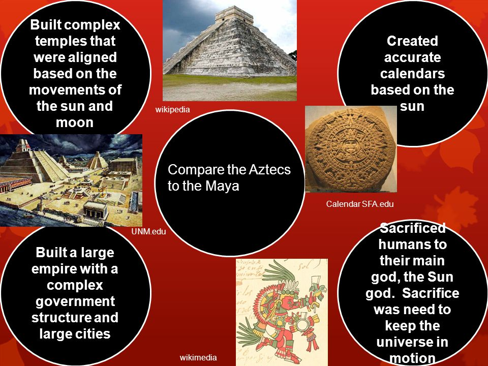 The Inca Empire (122-1535)  Present day Peru, Ecuador, Bolivia, and Chile  Terrace farmed and grew potatoes and other root crops  Raised llamas and alpacas for food, wool, and transportation Uncp.edu