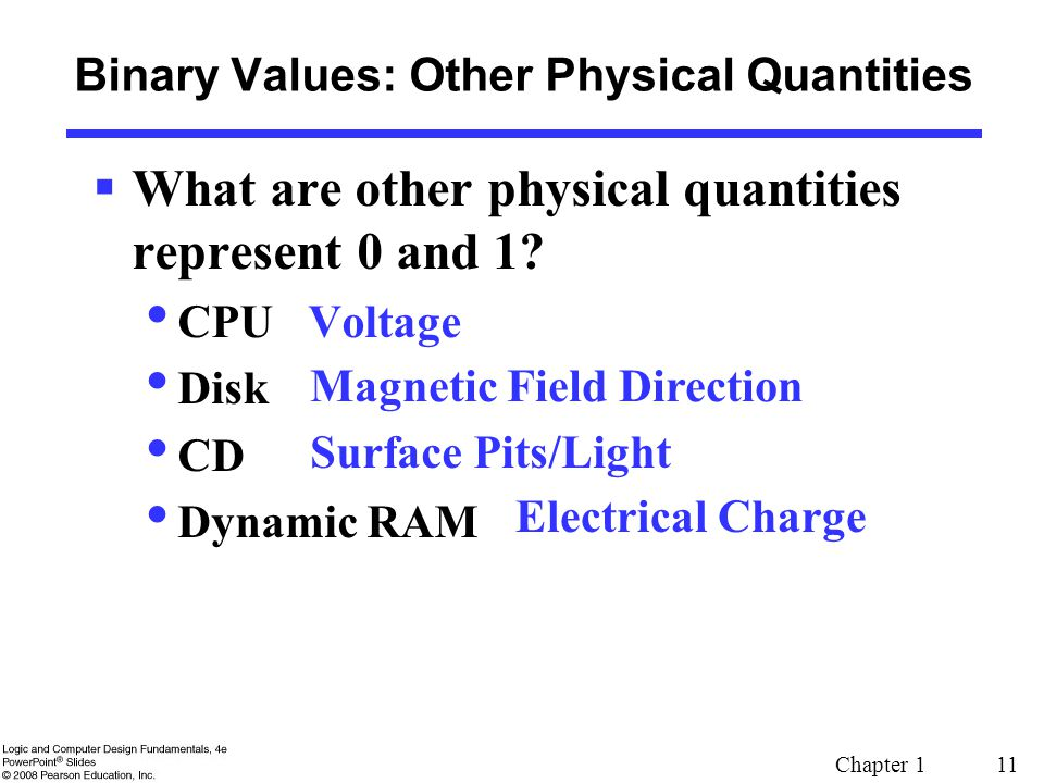 Chapter 1 11  What are other physical quantities represent 0 and 1? CPU Voltage Disk CD Dynamic RAM Binary Values: Other Physical Quantities Magnetic