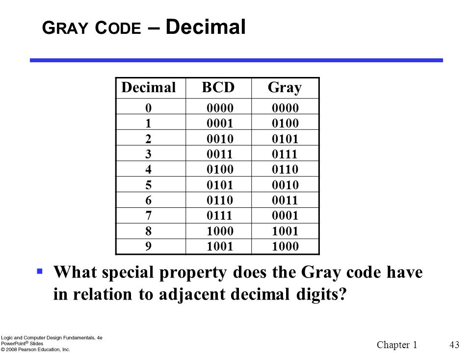 Chapter 1 43  What special property does the Gray code have in relation to adjacent decimal digits? G RAY C ODE – Decimal DecimalBCD Gray 0 0000 1 00
