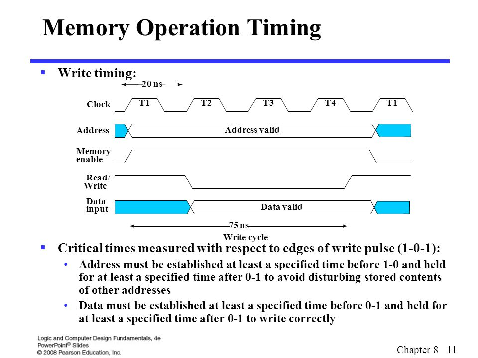 Chapter 8 11 Memory Operation Timing  Write timing:  Critical times measured with respect to edges of write pulse (1-0-1): Address must be establish