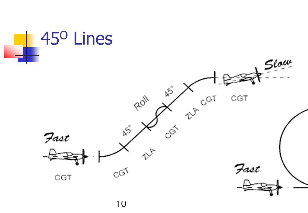 10 45 O Lines