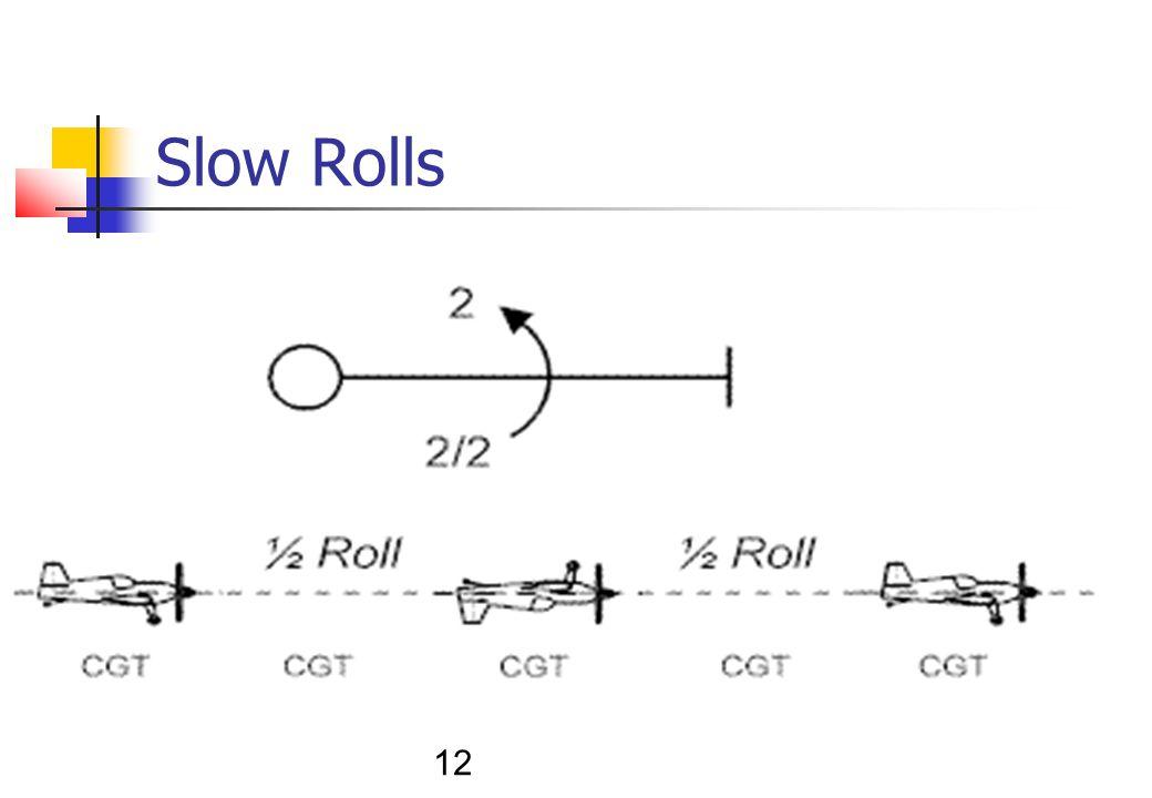 12 Slow Rolls