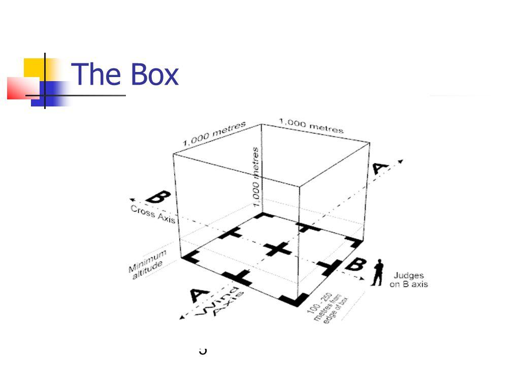 5 The Box