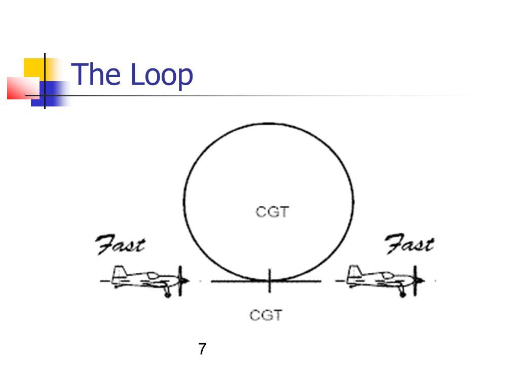 7 The Loop