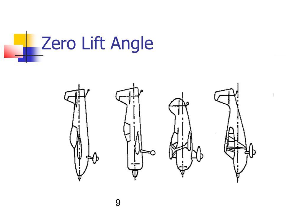 9 Zero Lift Angle