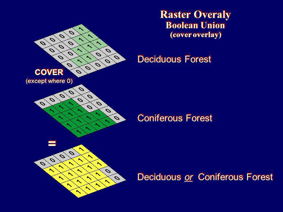 Raster Overaly Boolean Union (cover overlay) Raster Overaly Boolean Union (cover overlay) Coniferous Forest Deciduous Forest Deciduous or Coniferous Forest COVER (except where 0) COVER (except where 0) = =