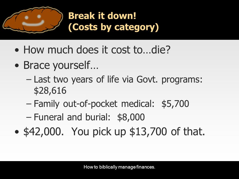 How to biblically manage finances.Break it down. (Costs by category) How much does it cost to…die.