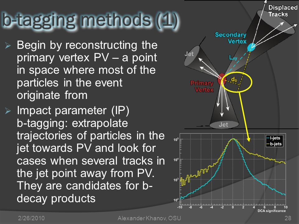  Begin by reconstructing the primary vertex PV – a point in space where most of the particles in the event originate from  Impact parameter (IP) b-tagging: extrapolate trajectories of particles in the jet towards PV and look for cases when several tracks in the jet point away from PV.
