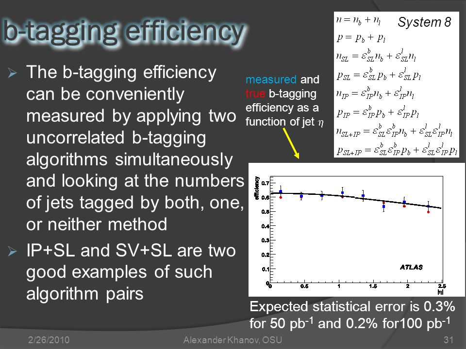  The b-tagging efficiency can be conveniently measured by applying two uncorrelated b-tagging algorithms simultaneously and looking at the numbers of jets tagged by both, one, or neither method  IP+SL and SV+SL are two good examples of such algorithm pairs 2/26/2010Alexander Khanov, OSU31 Expected statistical error is 0.3% for 50 pb -1 and 0.2% for100 pb -1 System 8 measured and true b-tagging efficiency as a function of jet 