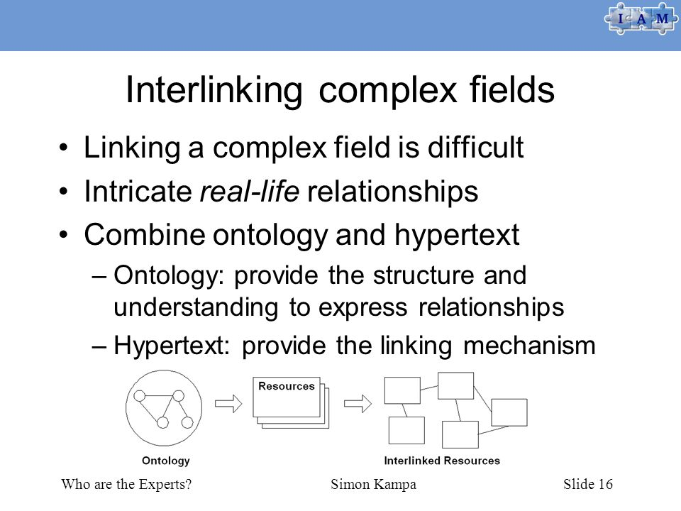 Who are the Experts?Simon KampaSlide 16 Interlinking complex fields Linking a complex field is difficult Intricate real-life relationships Combine ont