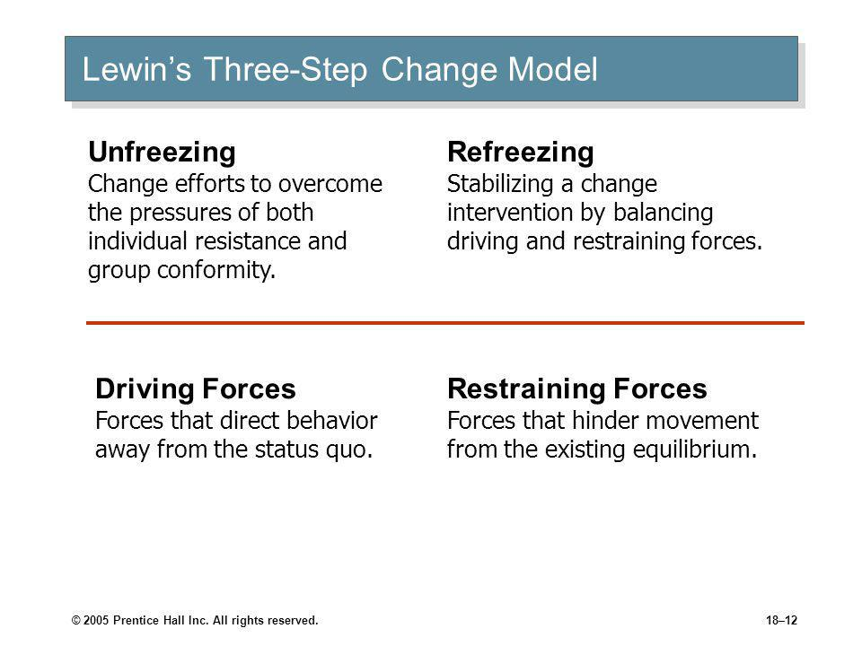 © 2005 Prentice Hall Inc. All rights reserved.18–12 Lewin's Three-Step Change Model Unfreezing Change efforts to overcome the pressures of both indivi