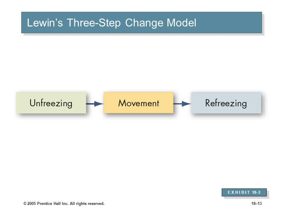 © 2005 Prentice Hall Inc. All rights reserved.18–13 Lewin's Three-Step Change Model E X H I B I T 18–3