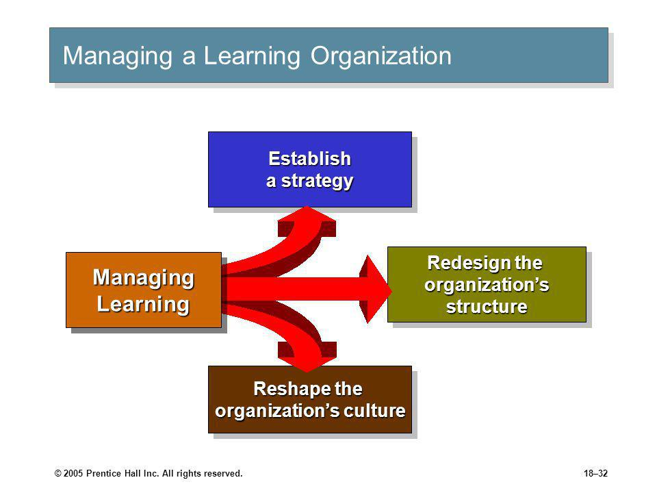 © 2005 Prentice Hall Inc. All rights reserved.18–32 Managing a Learning Organization Establish a strategy Redesign the organization's structure Reshap