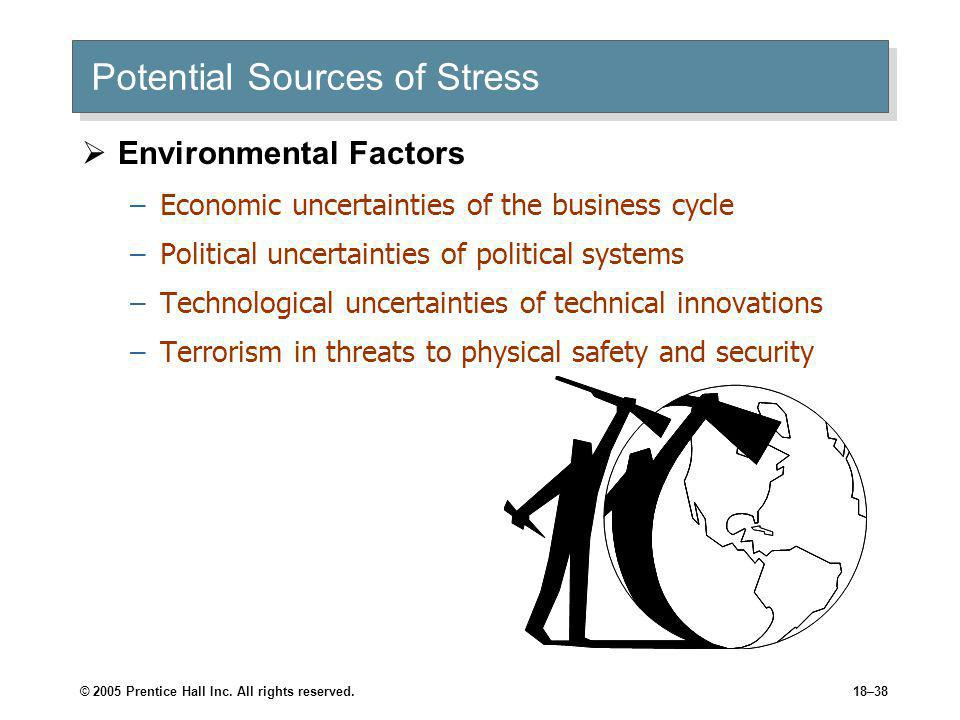 © 2005 Prentice Hall Inc. All rights reserved.18–38 Potential Sources of Stress  Environmental Factors –Economic uncertainties of the business cycle