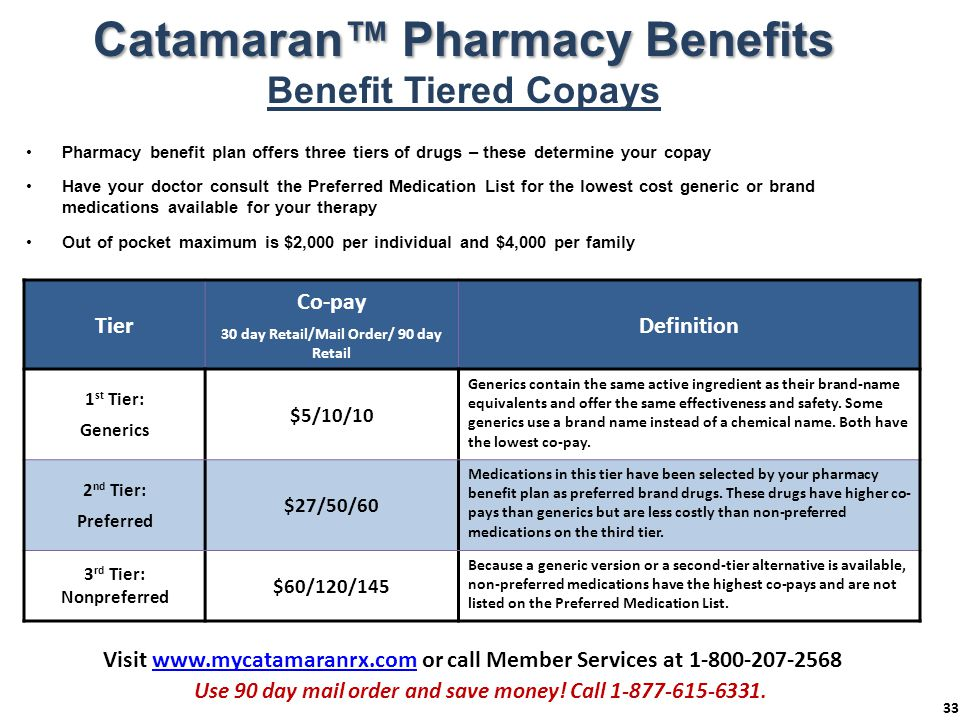 Catamaran™ Pharmacy Benefits Catamaran™ Pharmacy Benefits Benefit Tiered Copays Pharmacy benefit plan offers three tiers of drugs – these determine yo
