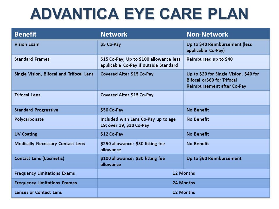 ADVANTICA EYE CARE PLAN