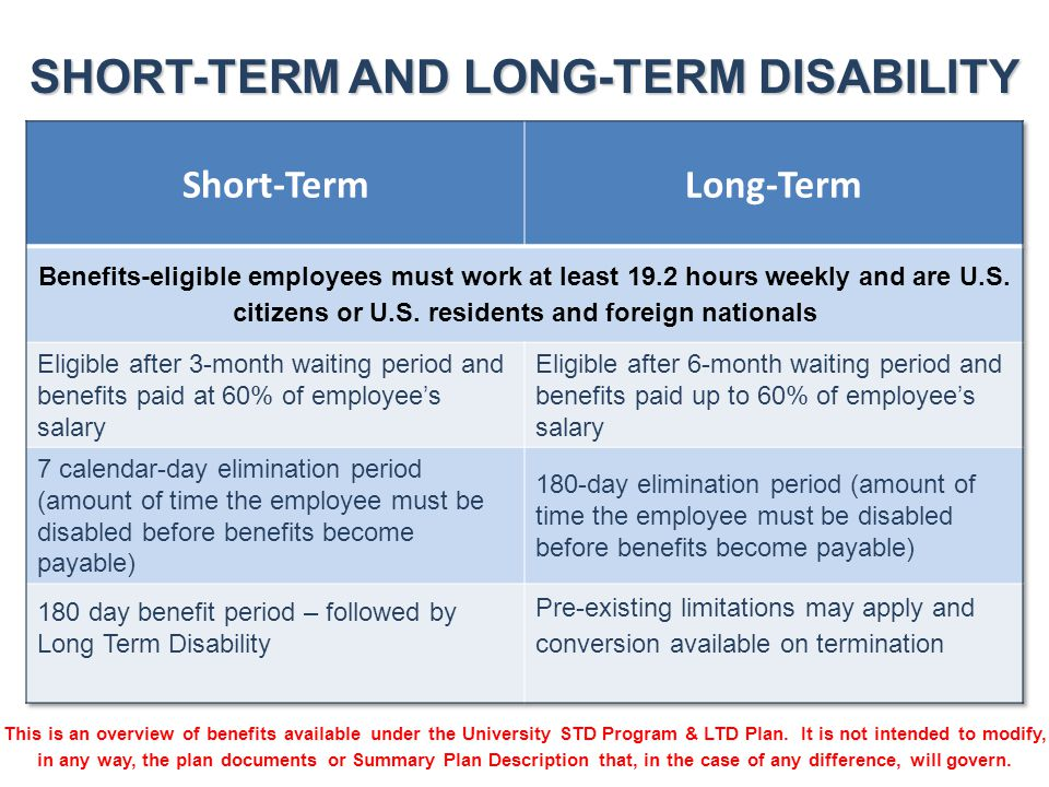SHORT-TERM AND LONG-TERM DISABILITY This is an overview of benefits available under the University STD Program & LTD Plan. It is not intended to modif