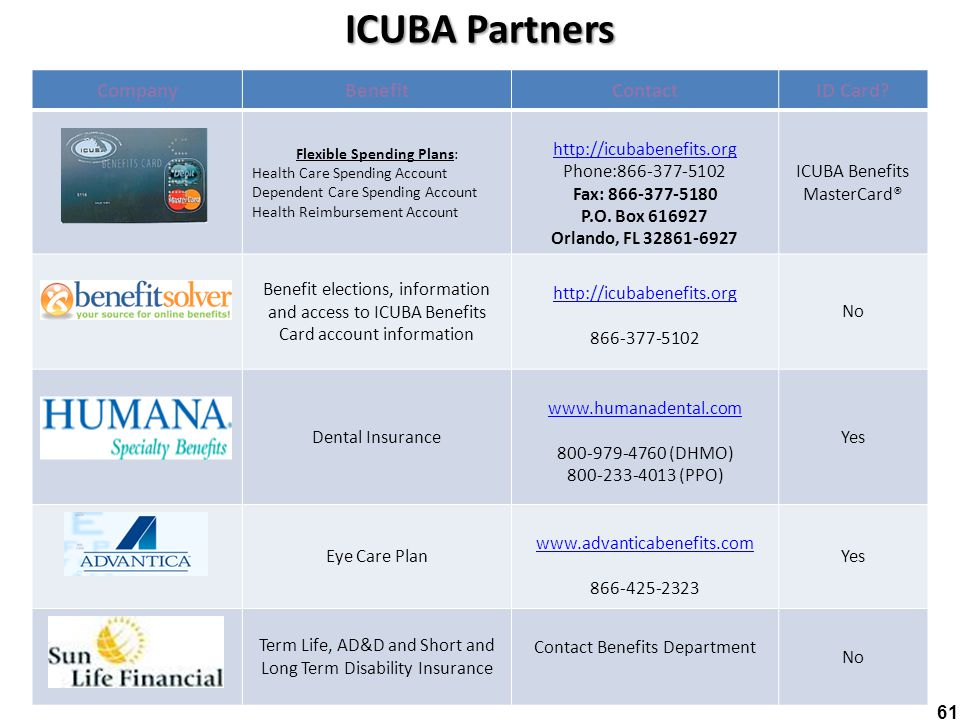 ICUBA Partners 61 : CompanyBenefitContactID Card? Flexible Spending Plans: Health Care Spending Account Dependent Care Spending Account Health Reimbur