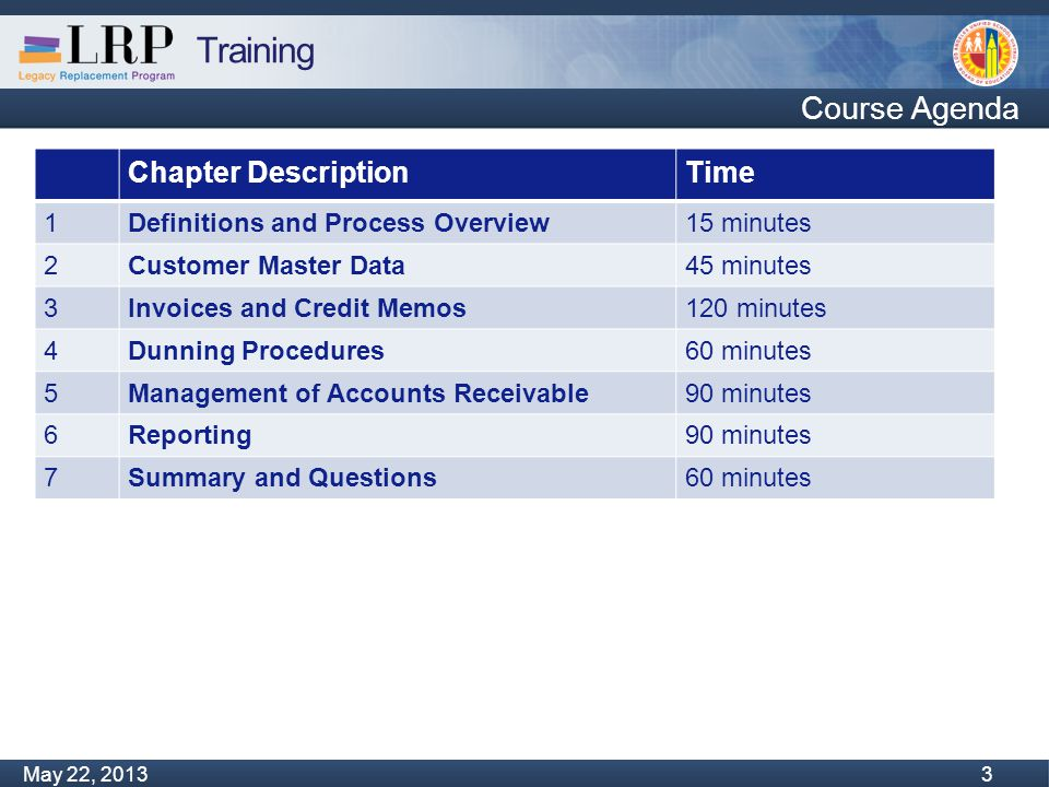 Training Monday, February 04, 2013 34 May 22, 2013 34 Process Flow – Park, Reject, Change and Post an Invoice Park customer invoice/credit memo AR Processor Approve parked invoice AR Special Approver – Universal Worklist Receive invoice/credit memo – review required AR Processor Send invoice/credit memo to customer AR Processor Print invoice/credit memo (optional) AR Processor Post invoice in SAP Runs automatically in SAP after approval Change parked customer invoice/credit memo AR Processor Review Universal Worklist AR Processor – Universal Worklist Reject parked invoice AR Special Approver – Universal Worklist