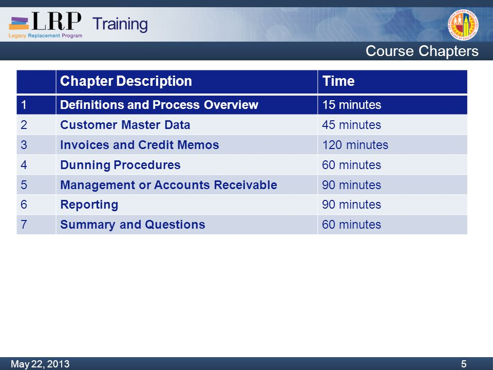 Training Monday, February 04, 2013 16 May 22, 2013 16 Search for customer in SAP AR Reports Create customer master or change existing customer AR Customer Master Data Processor E-mail customer create/change request to Accounts Receivable Schools/offices Inform requestor of new customer number or change FI Customer Master Data Processor Process Flow: Create a Customer