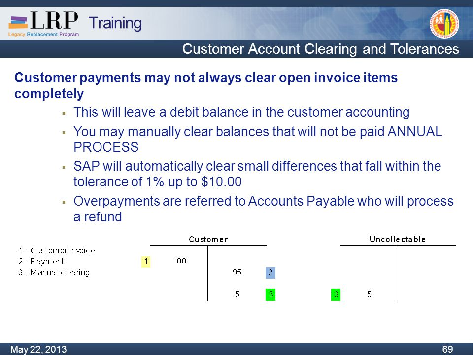 Training Monday, February 04, 2013 69 May 22, 2013 69 Customer Account Clearing and Tolerances Customer payments may not always clear open invoice items completely  This will leave a debit balance in the customer accounting  You may manually clear balances that will not be paid ANNUAL PROCESS  SAP will automatically clear small differences that fall within the tolerance of 1% up to $10.00  Overpayments are referred to Accounts Payable who will process a refund