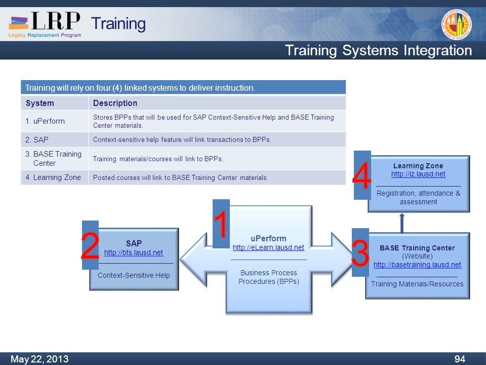 Training Monday, February 04, 2013 94 May 22, 2013 94 Training Systems Integration SAP http://bts.lausd.net _______________________ Context-Sensitive