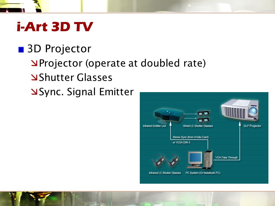 i-Art 3D TV 3D Projector  Projector (operate at doubled rate)  Shutter Glasses  Sync. Signal Emitter