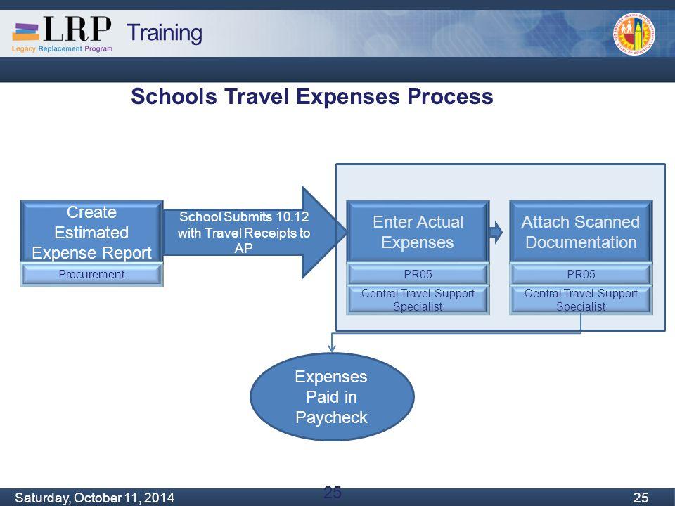 Training Monday, February 04, 2013 25 Saturday, October 11, 2014 25 Schools Travel Expenses Process Create Estimated Expense Report Procurement Enter