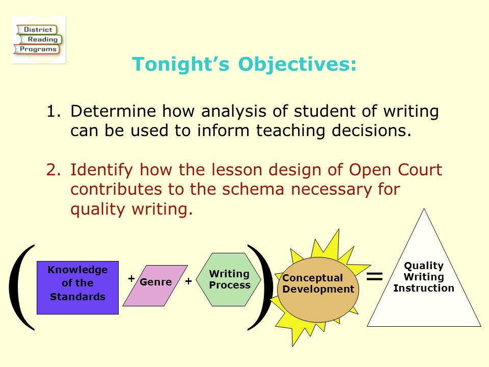 Tonight's Objectives: 1.Determine how analysis of student of writing can be used to inform teaching decisions. 2.Identify how the lesson design of Ope