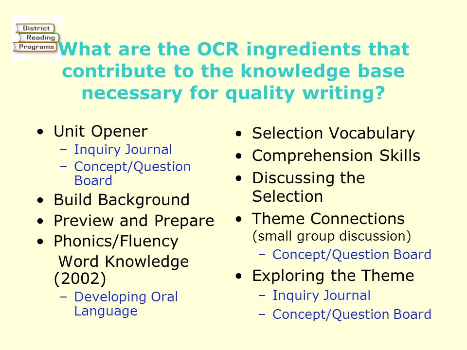 What are the OCR ingredients that contribute to the knowledge base necessary for quality writing? Unit Opener –Inquiry Journal –Concept/Question Board