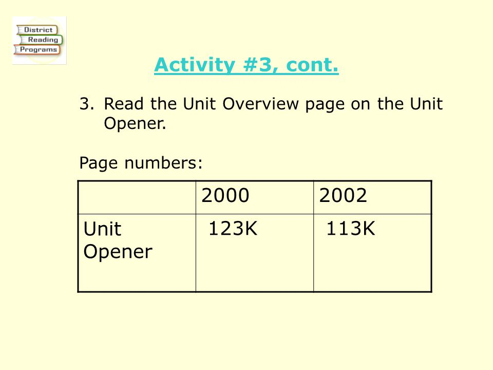 Activity #3, cont. 3.Read the Unit Overview page on the Unit Opener.
