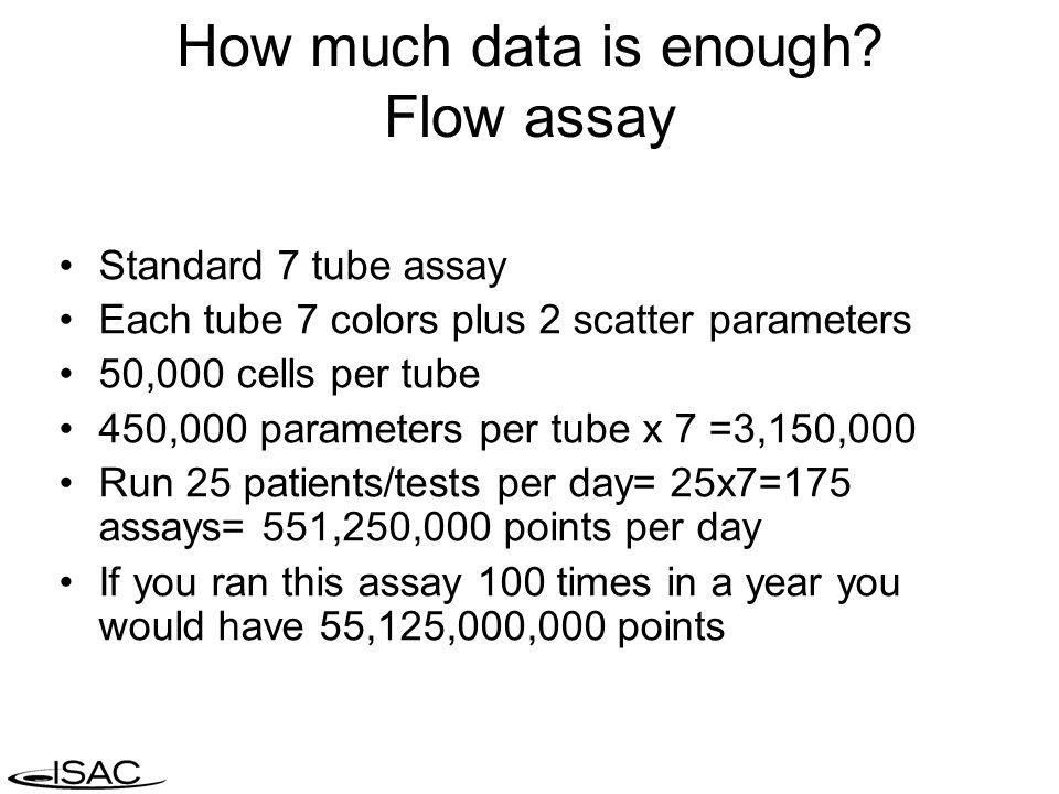 How much data is enough? Flow assay Standard 7 tube assay Each tube 7 colors plus 2 scatter parameters 50,000 cells per tube 450,000 parameters per tu